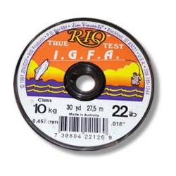 Rio I.G.F.A. Class Tippets...